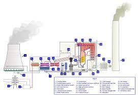 Atv Solenoid Wiring Diagram Warn Xt40 Atv Winch Wiring Diagram Warn Winch Wiring Schematic