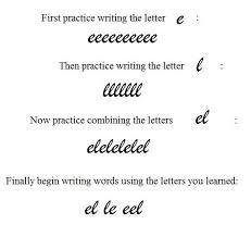 penmanship the art of teaching handwriting hubpages