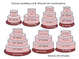 103 best cakes images on pinterest biscuits cakes and marriage