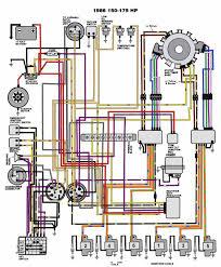 wiring diagram evinrude 150 1996 intruder xp starter 1991 winkl
