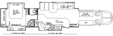 custom motor homes construction information