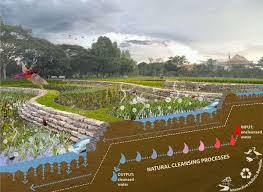 how bishan park became