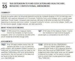california income tax table california tax rate table 2017 brokeasshome com