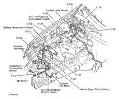1999 jeep grand radiator replacement 2000 jeep grand radiator fan relay circuit