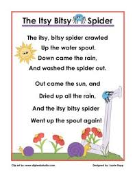 itsy bitsy spider theme set kindergarten by laurie rupp tpt