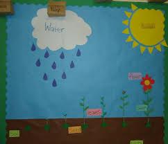 Preschool Bulletin Board Decorations 17 Best Bulletin Board Ideas Images On Pinterest Teach Preschool