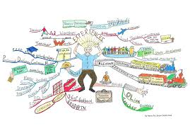 How To Write A Resume Examples by How To Mind Map Imindmap Mind Mapping