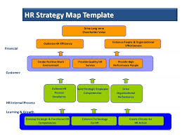 hr strategy template performance improvement consultancy