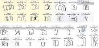 hauteur standard plan de travail cuisine hauteur prise cuisine plan de travail 10 élégant hauteur entre