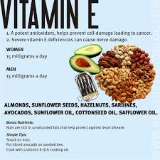 vitamin e the ad plan