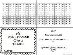 math hundreds chart image gallery hundreds chart math