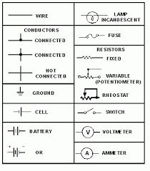 wiring diagram symbol legend u2013 yhgfdmuor net