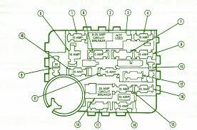 2004 Kia Optima Fuse Box Diagram 2009 Ford Explorer Fuse Box Diagram U2013 Circuit Wiring Diagrams