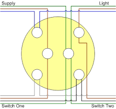 electrical junction box wiring diagram wiring diagram and