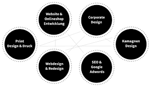 design agenturen berlin webdesign printdesign agentur berlin stilgraphen