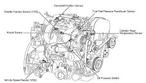 2005 ford focus transmission problems where is the variable speed sensor located on an 01 ford focus i