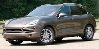 porsche cayenne review 2012 2012 porsche cayenne pricing specs reviews j d power cars