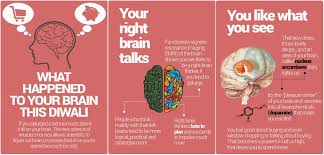 light up your brain newsflicks on twitter if you end up splurging too much on diwali