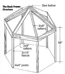 Build Your Own Backyard by Build Your Own Backyard Gazebo Extreme How To