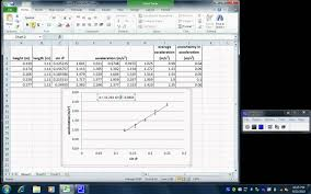 Exles Of Dashboards In Excel by Data Analysis With Excel