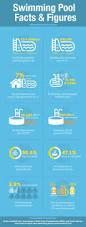 Basement Waterproofing Harrisburg Pa 11 Best Swimming Pool Waterproofing U0026 Repair Images On Pinterest
