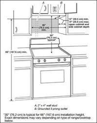 under cabinet microwave height rule 18 allow 24 of clearance between the cooking surface and a