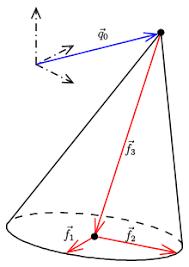 fläche kegel kegel geometrie