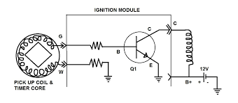 ignition systems hei operation