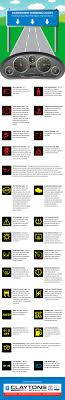 lexus dash lights car dashboard warning lights understanding what they how