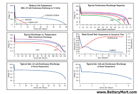 battery parallel wiring diagram components