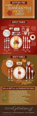 etiquette setting the thanksgiving table