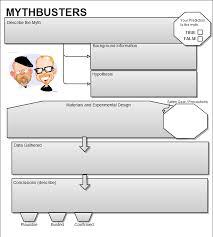 mythbusters storymap