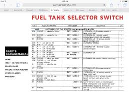 87 chevy fuel pump wiring diagram on 87 download wirning diagrams