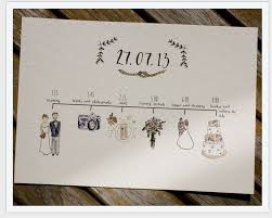 wedding invitations in a complete guide on wedding invitations amoyshare photo collage maker