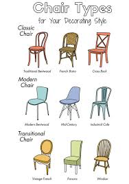 The  Best Mismatched Dining Chairs Ideas On Pinterest - Types of dining room chairs