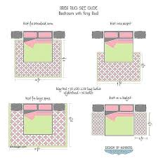 Area Rug Size Bedroom Rug Size Guide Area Rugs For Bedroom Best Ideas On Rug