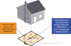 How To Calculate The Square Footage Of A House Bsd 152 Building Energy Performance Metrics Building Science