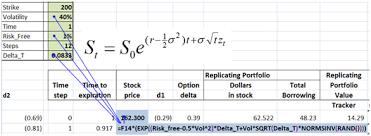 Monte Carlo Simulation Excel Template Delta Hedging Options Monte Carlo Simulations In Excel