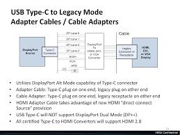 Vga To Hdmi Wiring Diagram Displayport Alternate Mode For Usb Type C Announced Video Power