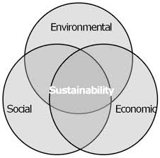 soci t g n rale si ge social sustainability july 2017 browse articles