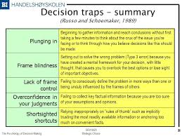 Blindness Chapter Summaries Gra 6820 The Psychology Of Decision Making Harrison Chapter 6