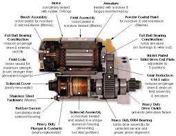 marine starter motor wiring diagram wiring diagram