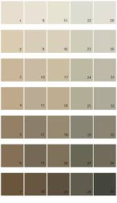 sherwin williams paint colors fundamentally neutral palette 05