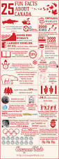 About Best 25 Facts About Ideas Only On Pinterest Facts About