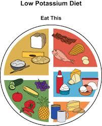 low potassium diet medcircle