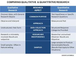 one page research proposal example get qualified custom writing