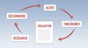 Write Evaluations  Not Proposals Smashing Magazine
