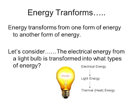 what type of energy is light chapter 4 energy ppt video online download