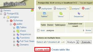 postgresql create table w3resource