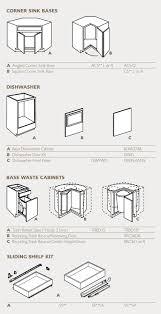 Kitchen Cabinet Dimensions Kitchen Cabinet Specs Savae Org